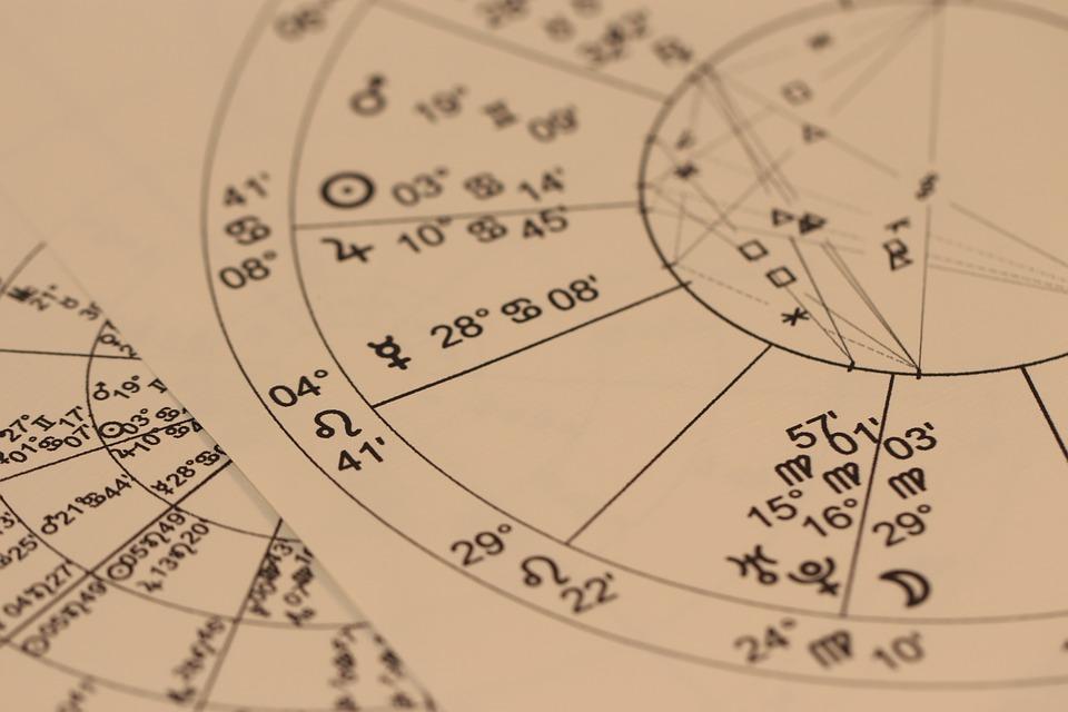 西洋占星術のホロスコープ