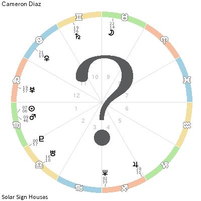 私の月星座や金星星座って?ホロスコープを観て「私の〇〇星座は何?」がわかる方法